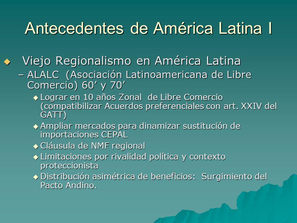 Antecedentes de América Latina I
