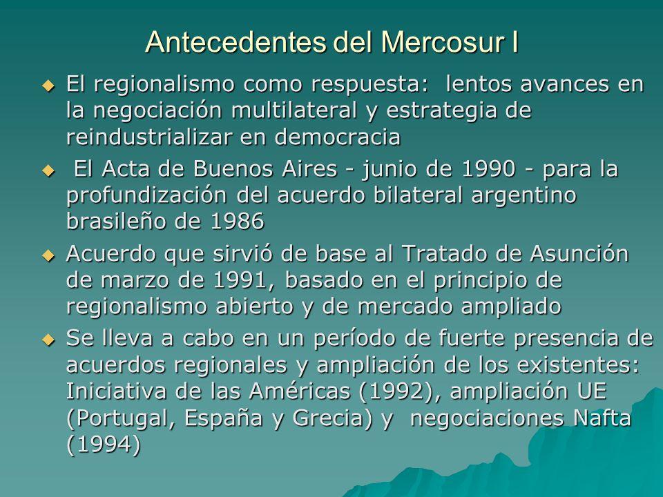 Antecedentes del Mercosur I