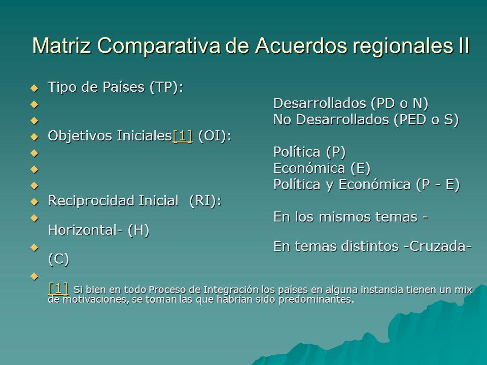 Matriz Comparativa de Acuerdos regionales II