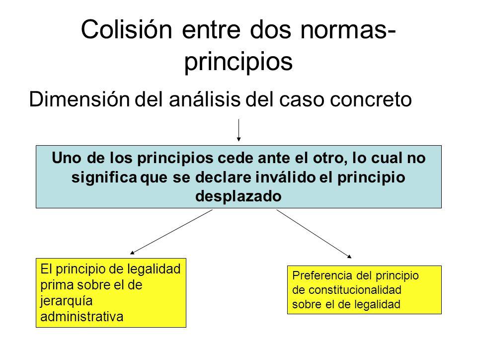 Colisión entre dos normas-principios