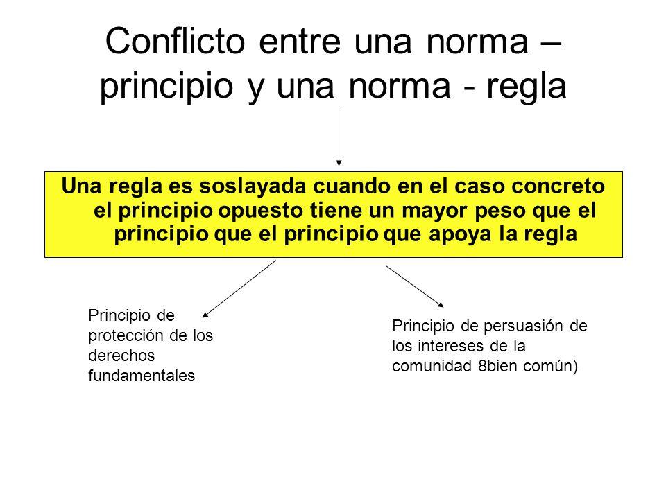 Conflicto entre una norma – principio y una norma - regla