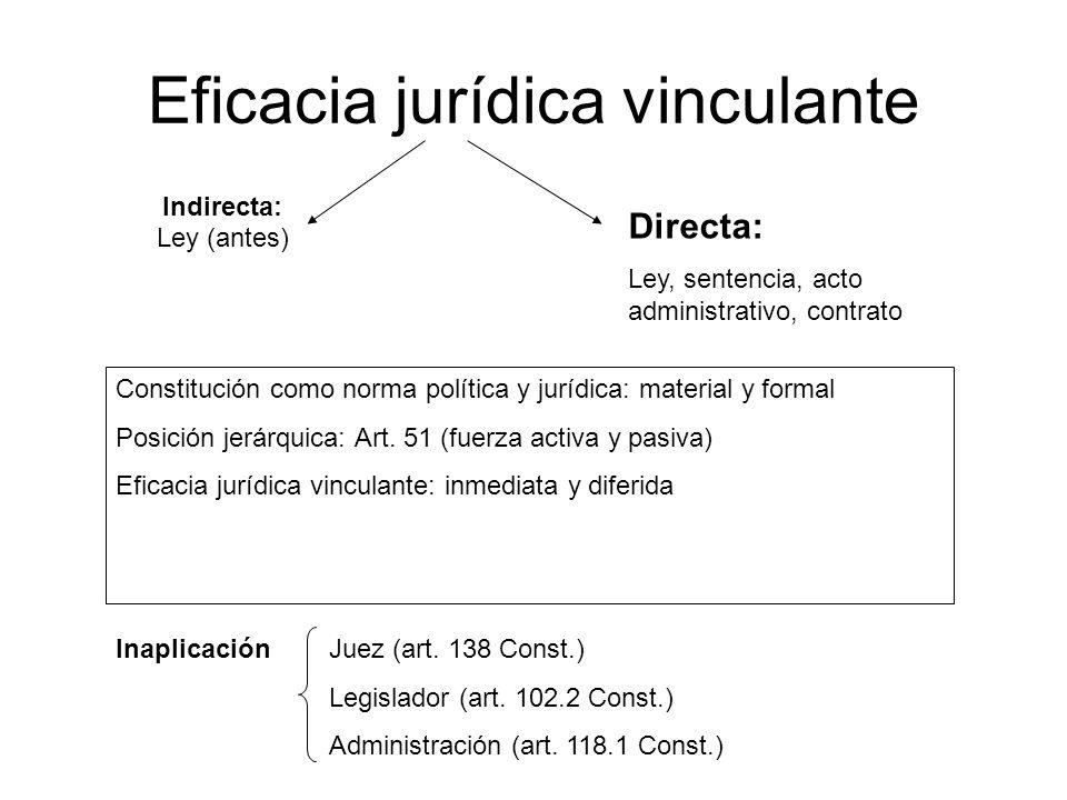 Eficacia jurídica vinculante