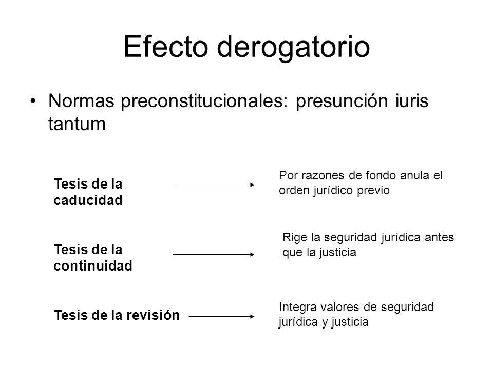 Efecto derogatorio Normas preconstitucionales: presunción iuris tantum