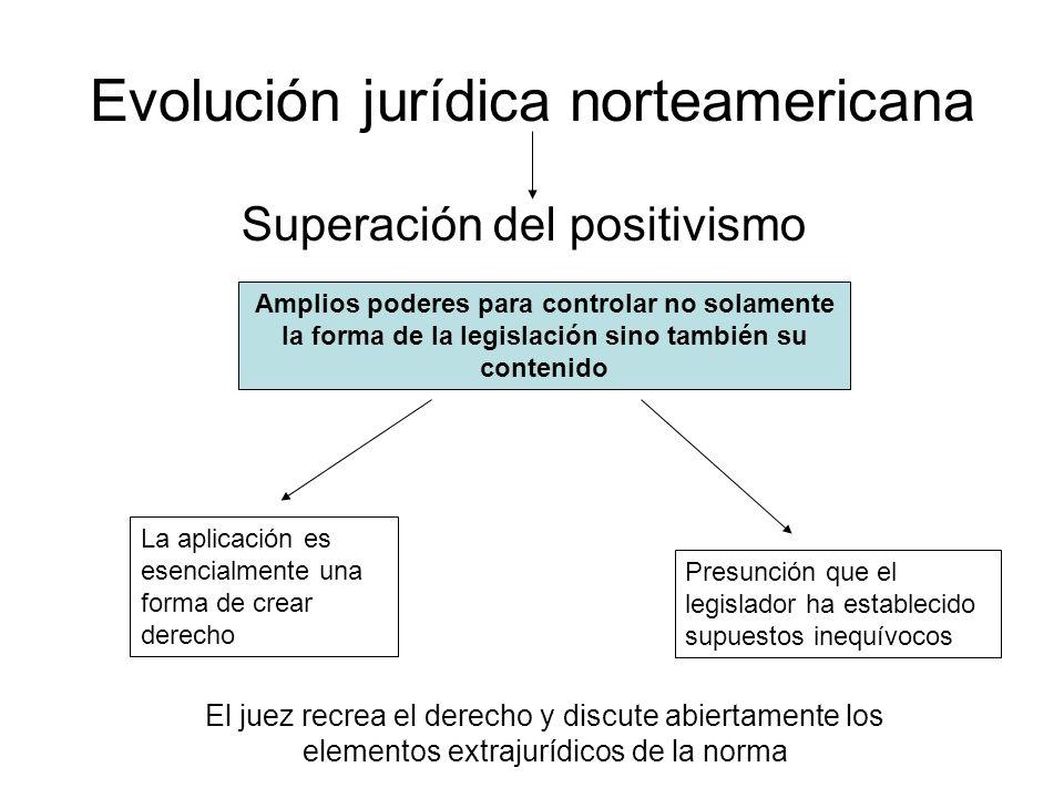 Evolución jurídica norteamericana