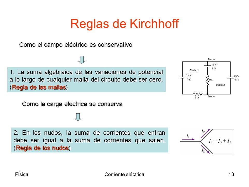 Reglas de Kirchhoff Como el campo eléctrico es conservativo