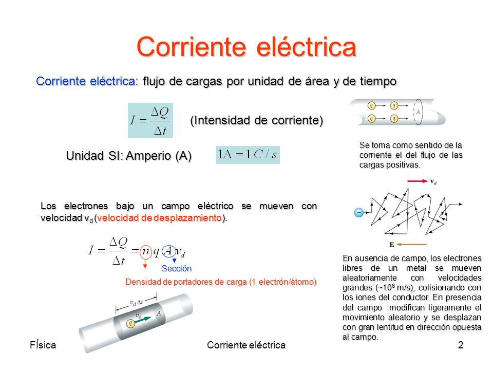 Corriente eléctrica Corriente eléctrica: flujo de cargas por unidad de área y de tiempo. (Intensidad de corriente)