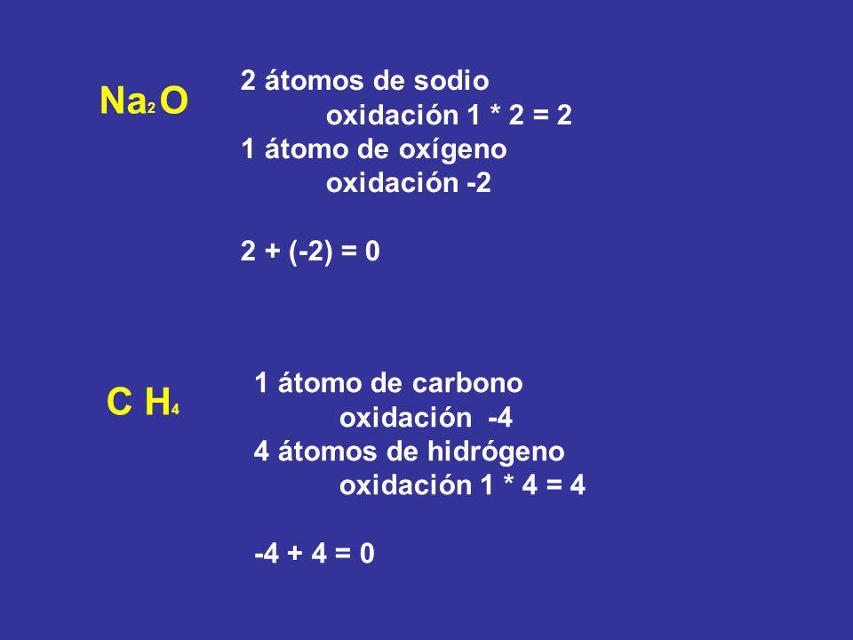 Na2 O C H4 2 átomos de sodio oxidación 1 * 2 = 2 1 átomo de oxígeno