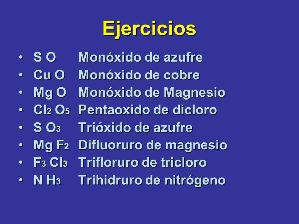 Ejercicios S O Monóxido de azufre Cu O Monóxido de cobre