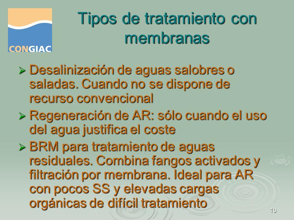 Tipos de tratamiento con membranas