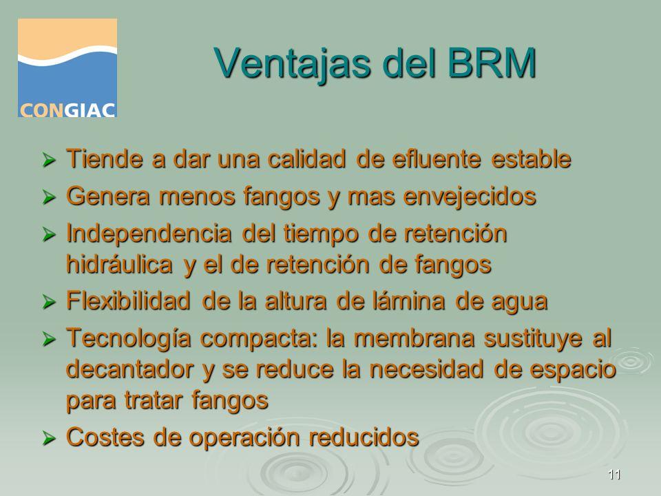 Ventajas del BRM Tiende a dar una calidad de efluente estable