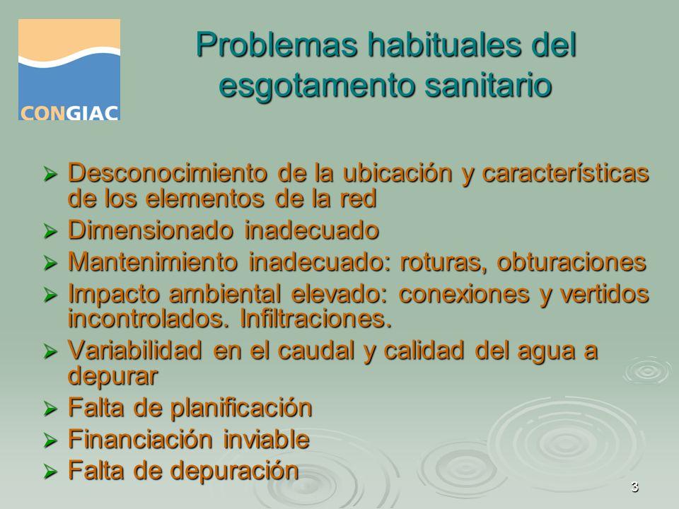 Problemas habituales del esgotamento sanitario