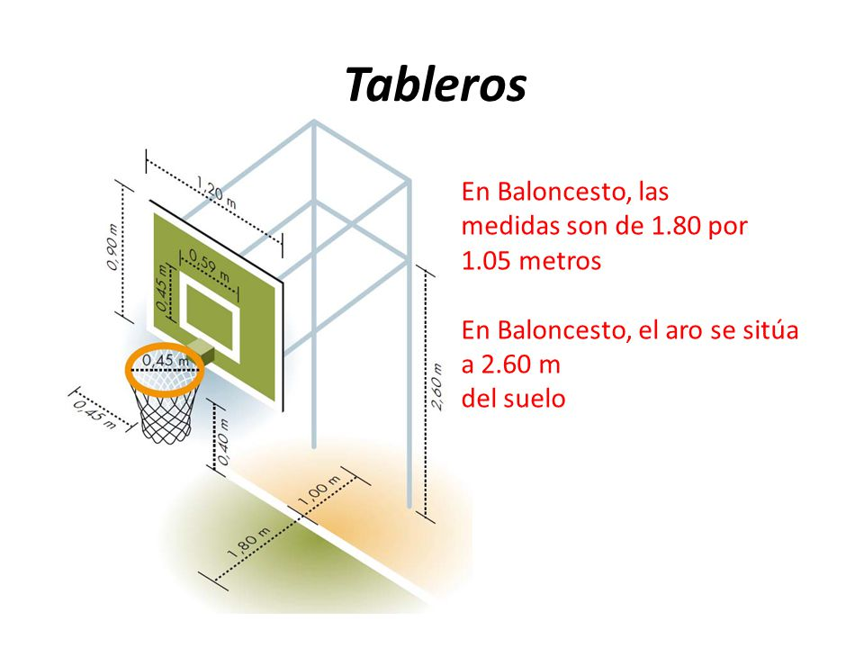Reglamento oficial de minibasket ppt video online descargar - Tableros a medida ...