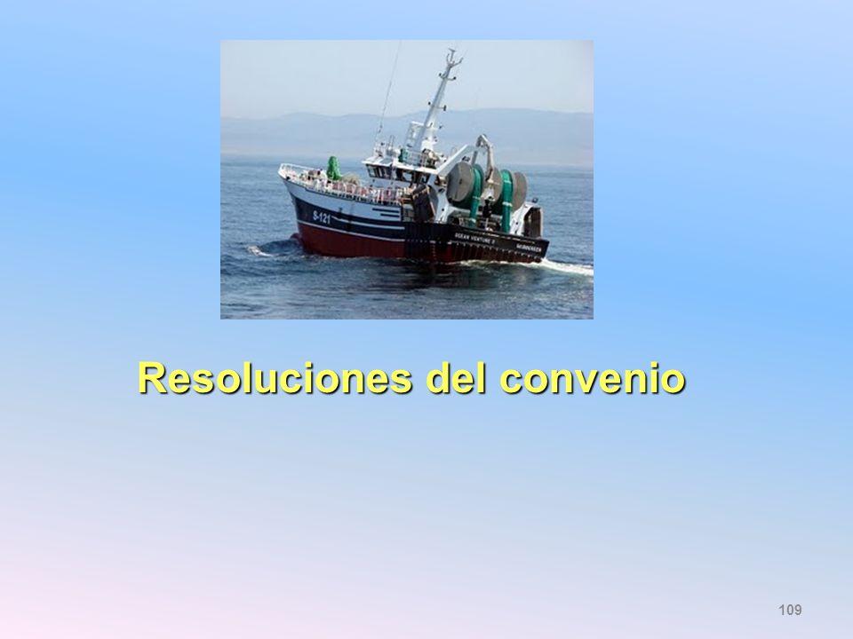Resoluciones del convenio