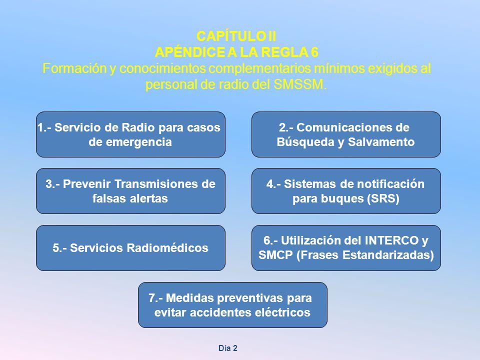 CAPÍTULO II APÉNDICE A LA REGLA 6 Formación y conocimientos complementarios mínimos exigidos al personal de radio del SMSSM.