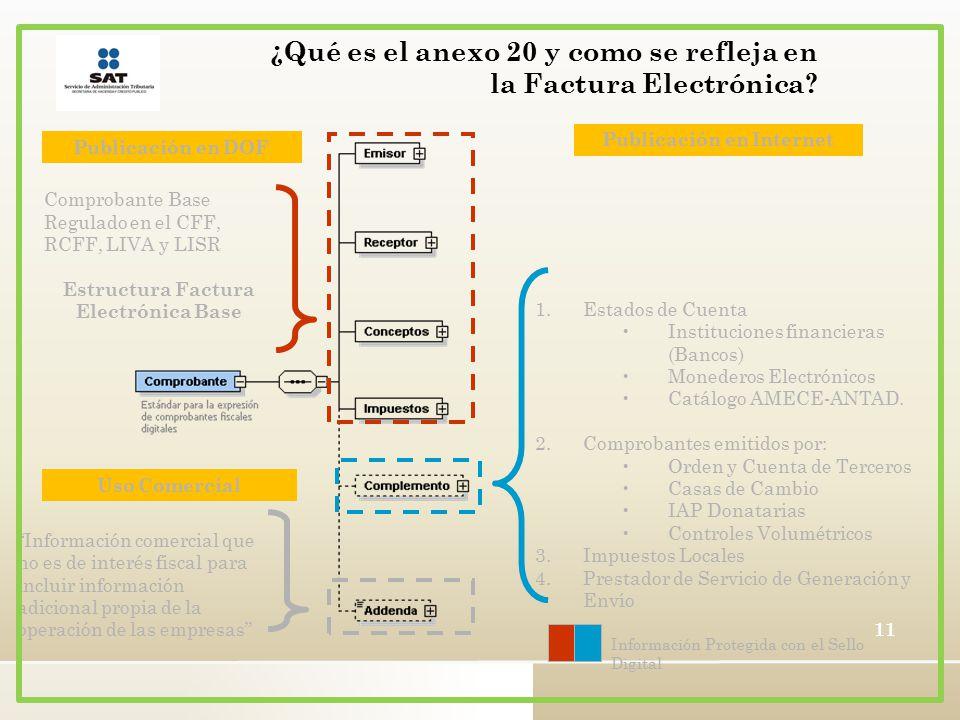Publicación en Internet Estructura Factura Electrónica Base