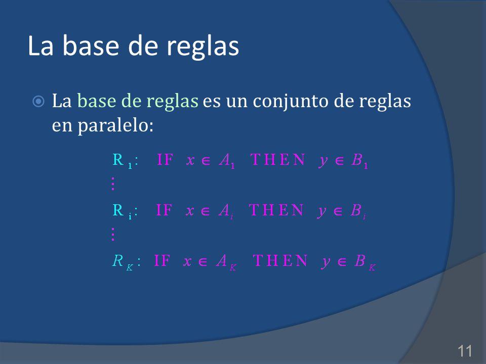 2017/4/8 La base de reglas La base de reglas es un conjunto de reglas en paralelo: