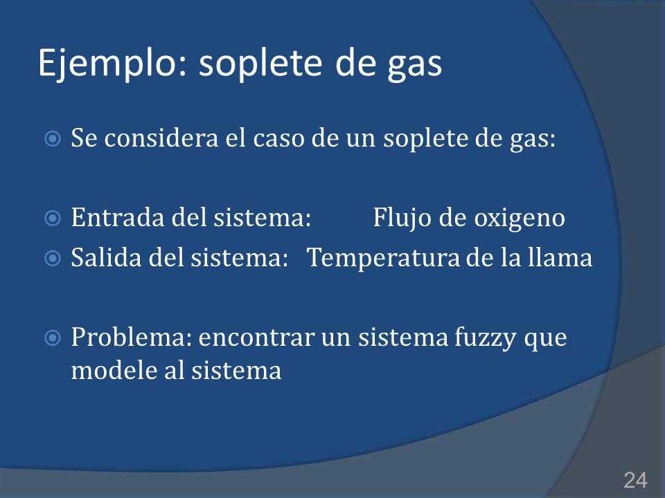 Ejemplo: soplete de gas