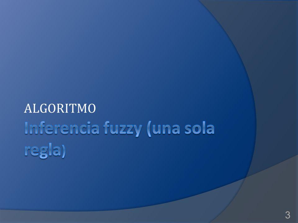 Inferencia fuzzy (una sola regla)