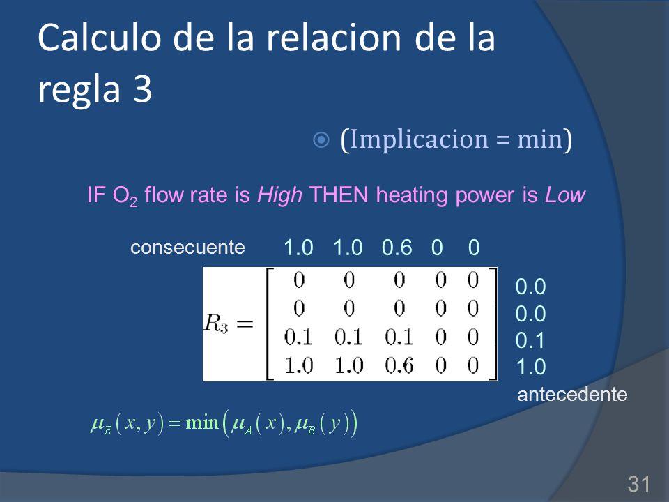 Calculo de la relacion de la regla 3