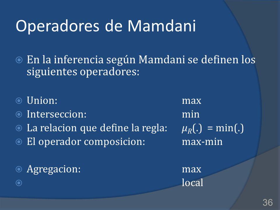 2017/4/8 Operadores de Mamdani. En la inferencia según Mamdani se definen los siguientes operadores: