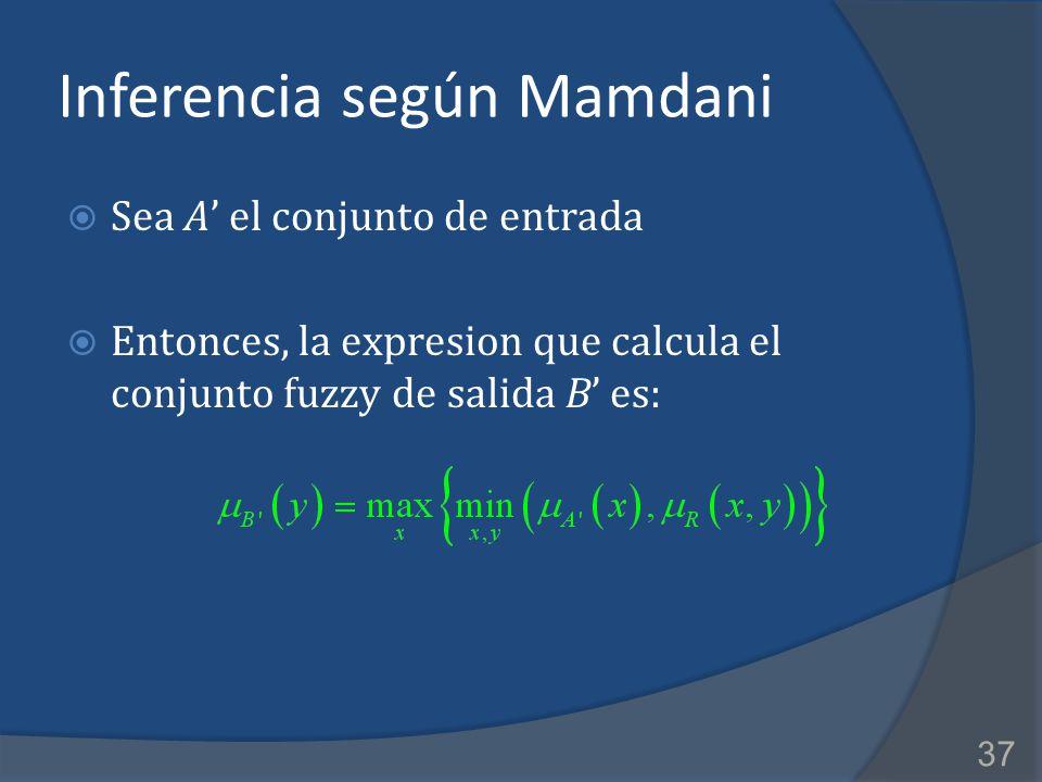 Inferencia según Mamdani