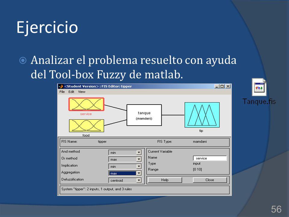 Ejercicio Analizar el problema resuelto con ayuda del Tool-box Fuzzy de matlab.
