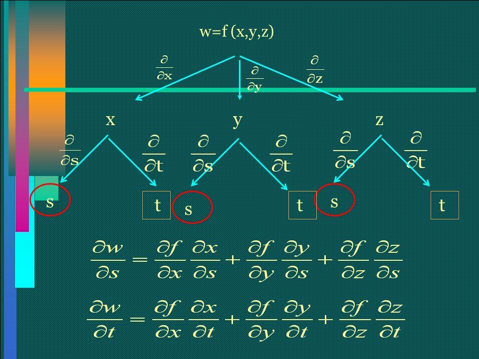 w=f (x,y,z) x y z s s t t t s