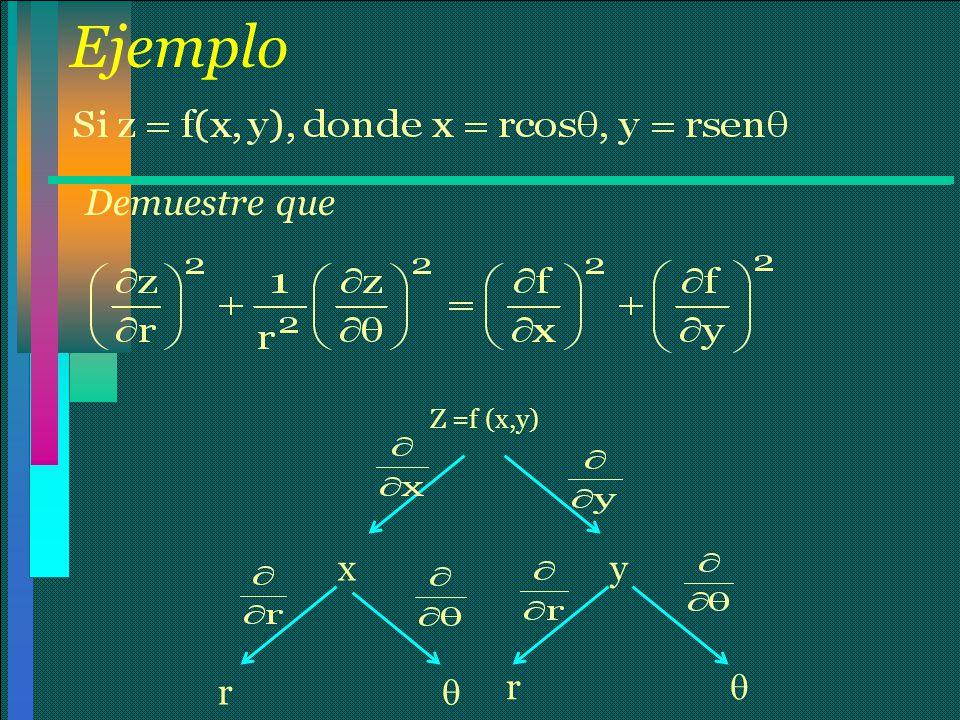 Ejemplo Demuestre que Z =f (x,y) x y r  r 