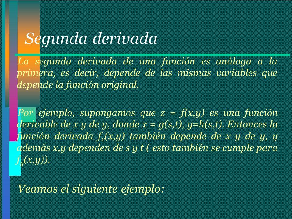 Segunda derivada Veamos el siguiente ejemplo:
