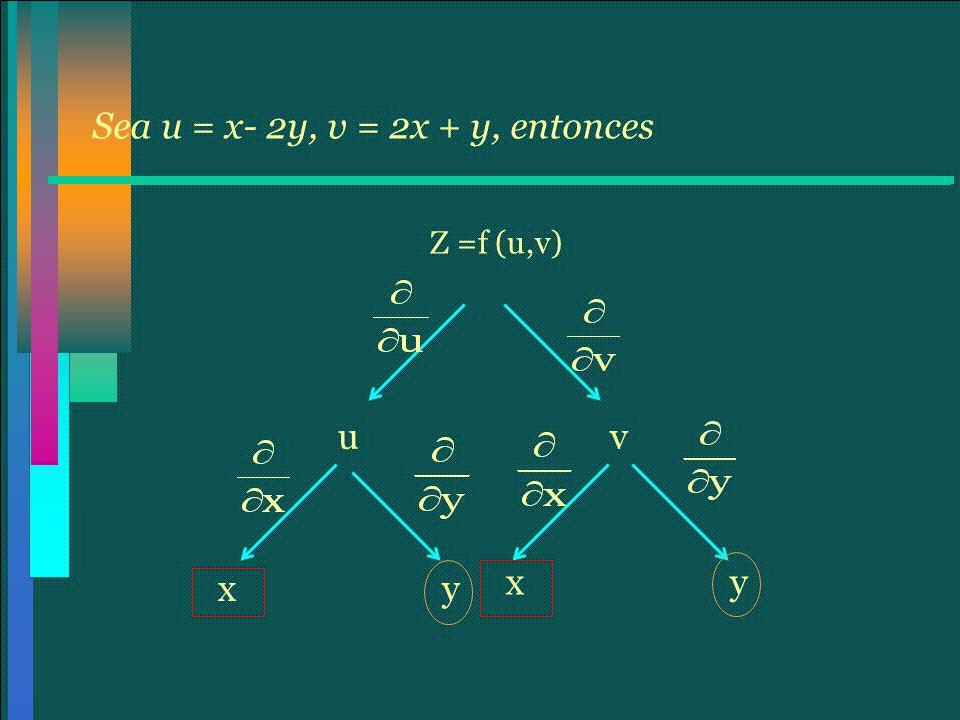 Sea u = x- 2y, v = 2x + y, entonces