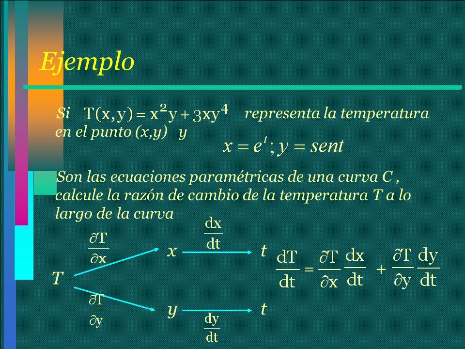 Ejemplo x t + T y t Si representa la temperatura en el punto (x,y) y