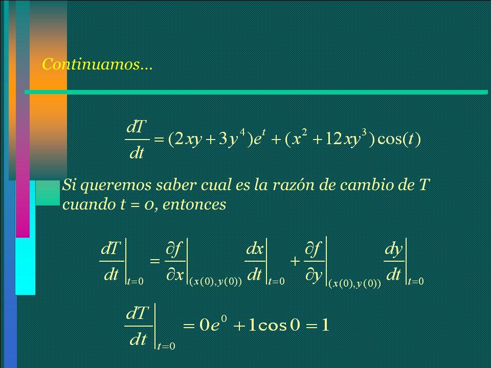 Continuamos… Si queremos saber cual es la razón de cambio de T cuando t = 0, entonces