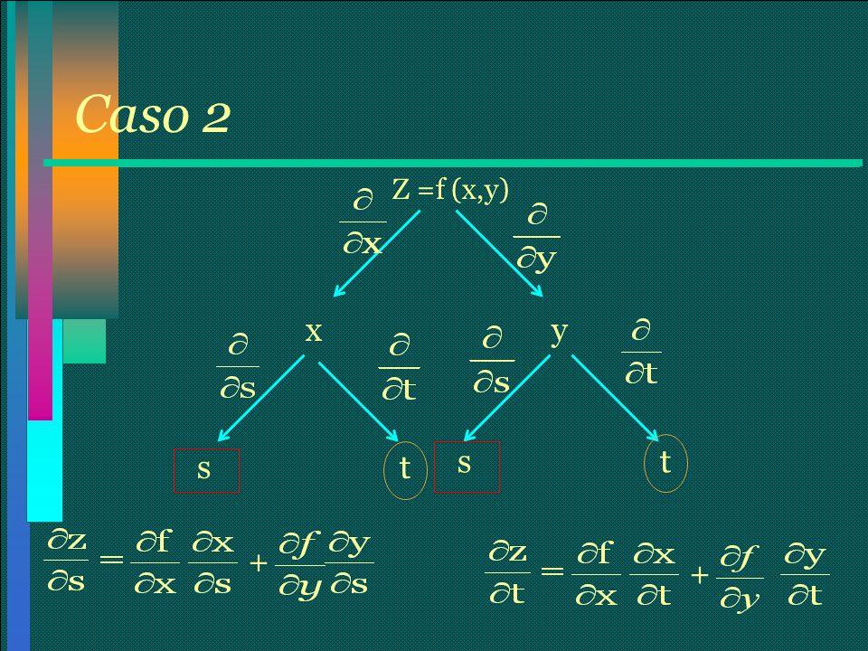 Caso 2 Z =f (x,y) x y s t s t + +