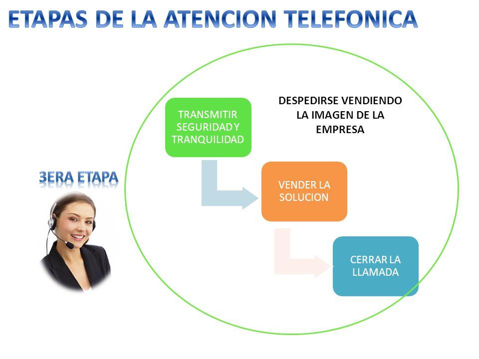 ETAPAS DE LA ATENCION TELEFONICA