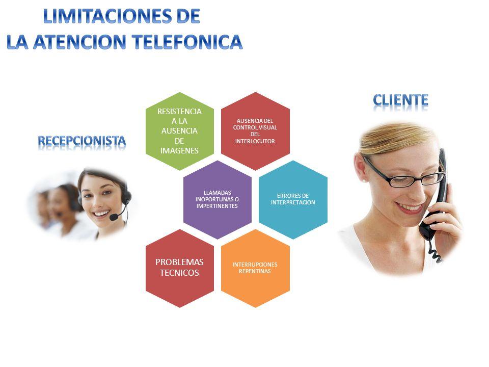 LA ATENCION TELEFONICA