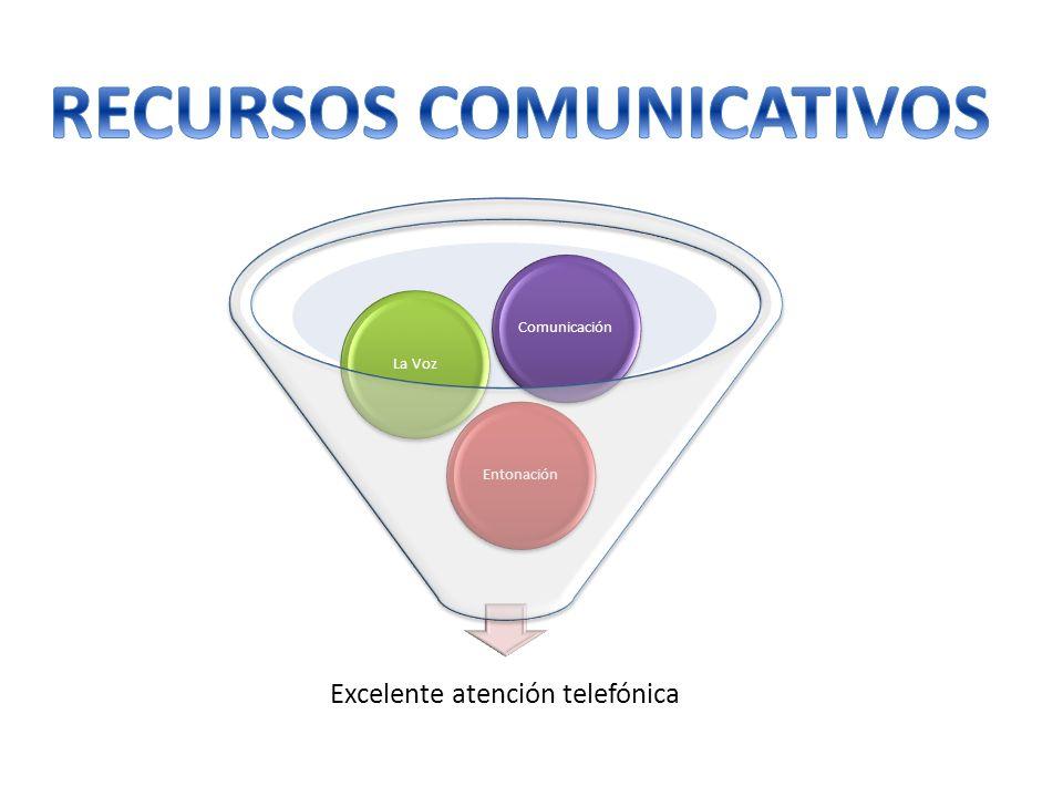RECURSOS COMUNICATIVOS