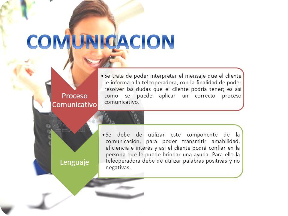 COMUNICACION Proceso Comunicativo