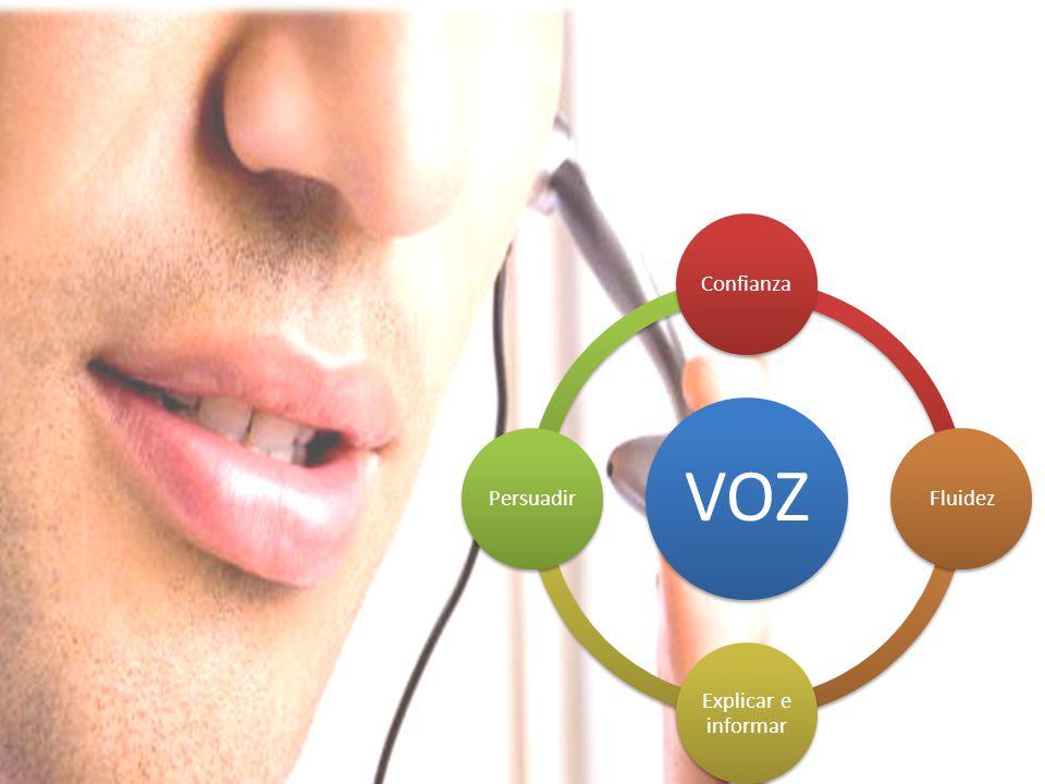 VOZ Confianza Fluidez Explicar e informar Persuadir