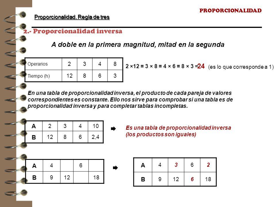 2.- Proporcionalidad inversa