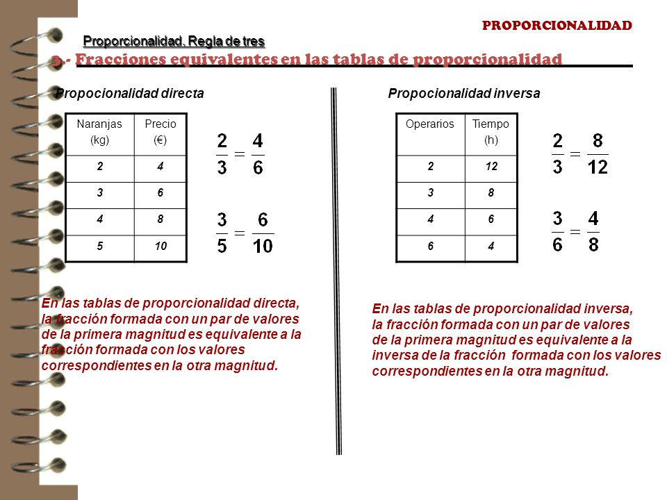 3.- Fracciones equivalentes en las tablas de proporcionalidad
