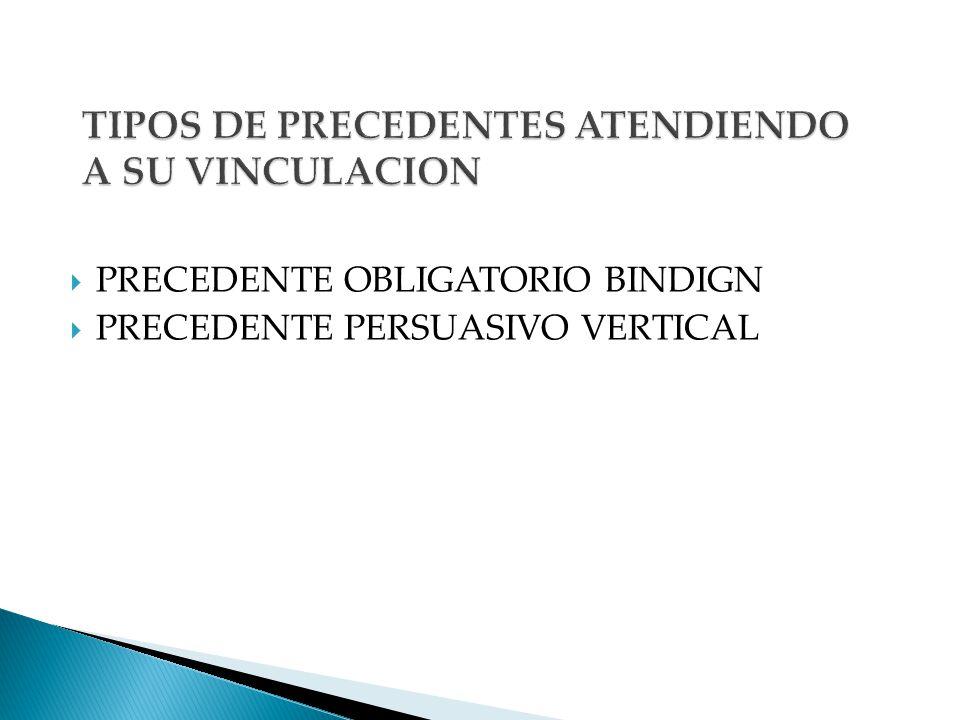 TIPOS DE PRECEDENTES ATENDIENDO A SU VINCULACION