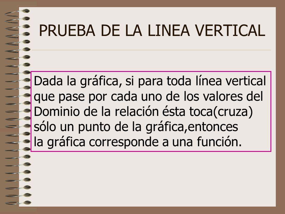 PRUEBA DE LA LINEA VERTICAL