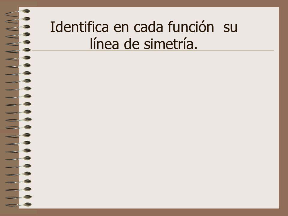 Identifica en cada función su línea de simetría.