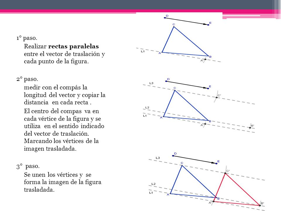 1° paso. Realizar rectas paralelas entre el vector de traslación y cada punto de la figura.