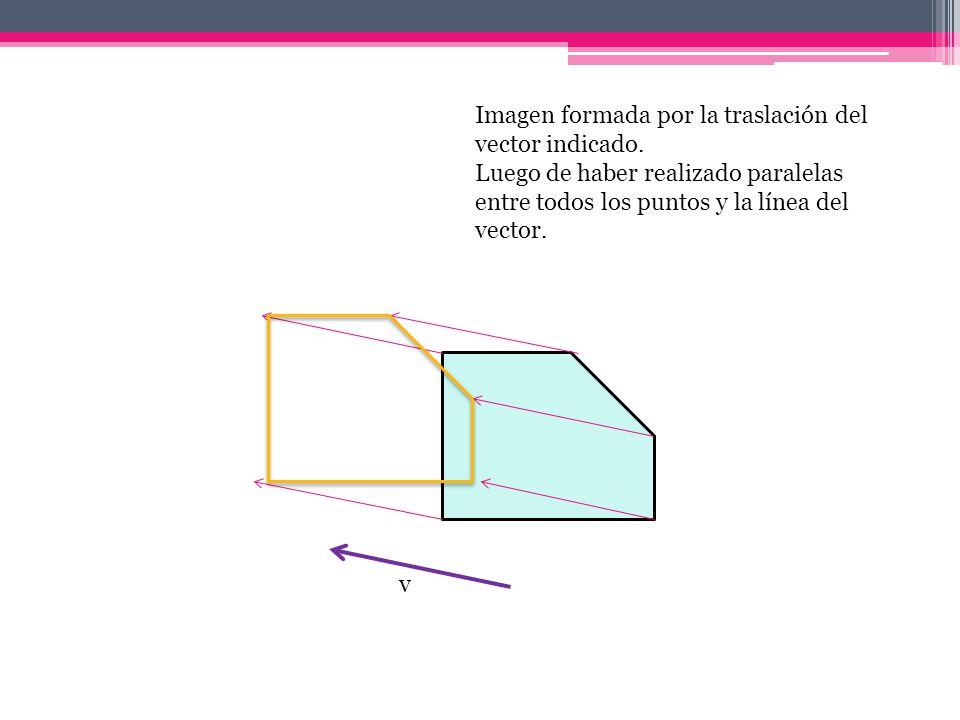 Imagen formada por la traslación del vector indicado.
