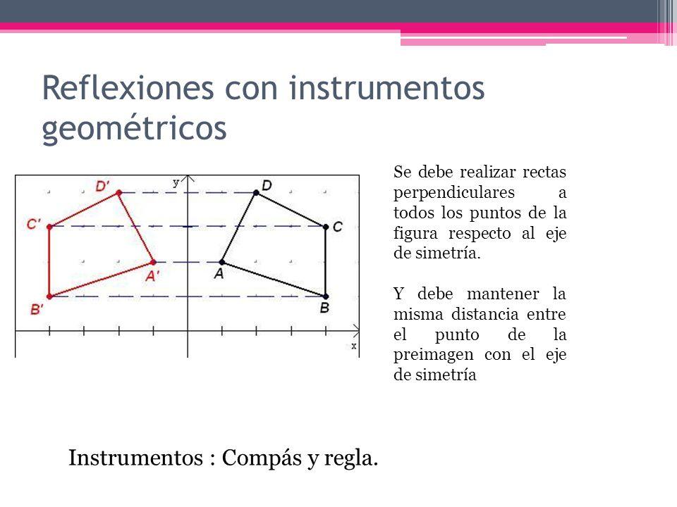 Reflexiones con instrumentos geométricos