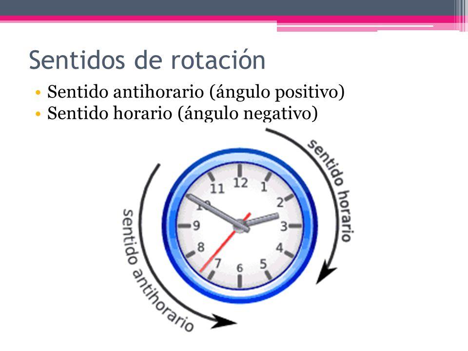 Sentidos de rotación Sentido antihorario (ángulo positivo)