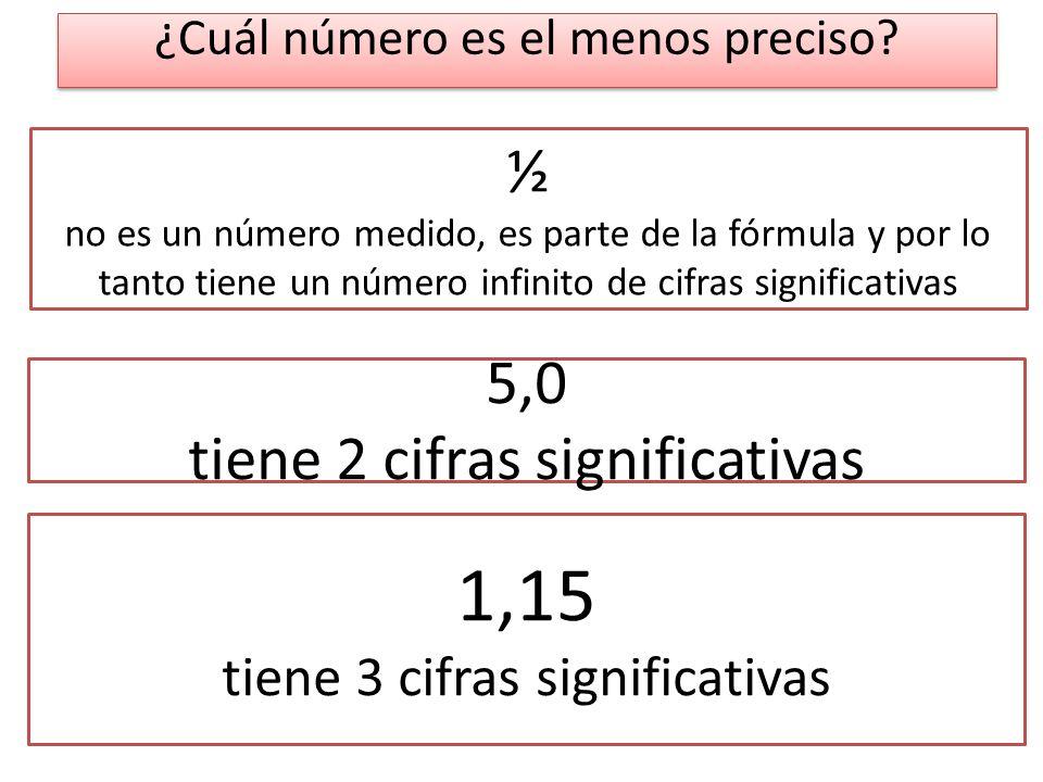 1,15 tiene 3 cifras significativas