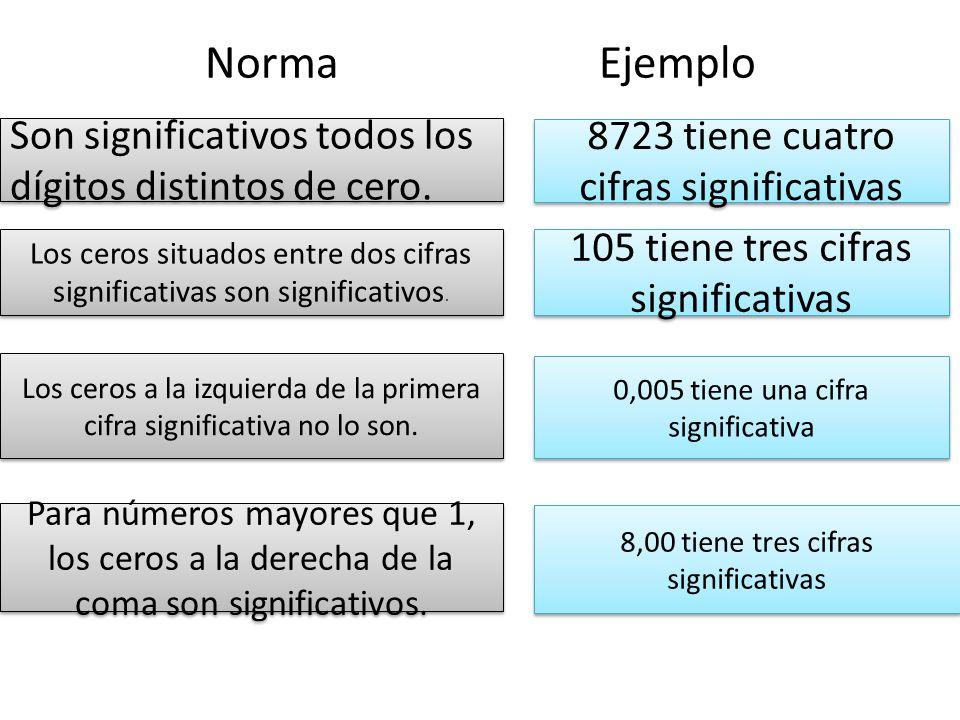 Norma Ejemplo Son significativos todos los dígitos distintos de cero.