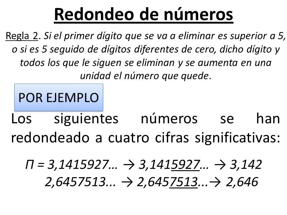 Redondeo de números